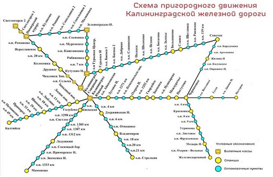 Схема и расписании пригородных поездов